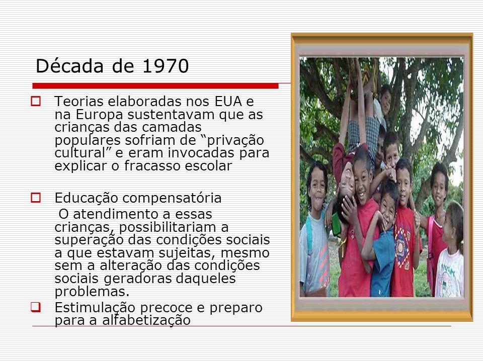 Década de 1970 Teorias elaboradas nos EUA e na Europa sustentavam que as crianças das camadas populares sofriam de privação cultural e eram invocadas