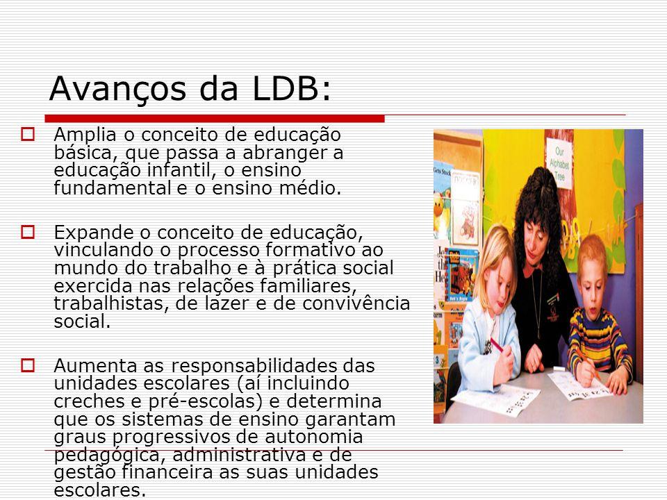 Avanços da LDB: Amplia o conceito de educação básica, que passa a abranger a educação infantil, o ensino fundamental e o ensino médio. Expande o conce