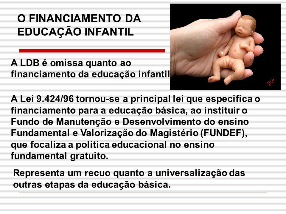 Representa um recuo quanto a universalização das outras etapas da educação básica. O FINANCIAMENTO DA EDUCAÇÃO INFANTIL A LDB é omissa quanto ao finan