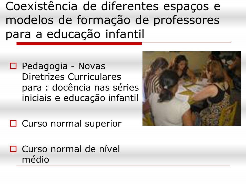 Coexistência de diferentes espaços e modelos de formação de professores para a educação infantil Pedagogia - Novas Diretrizes Curriculares para : docê