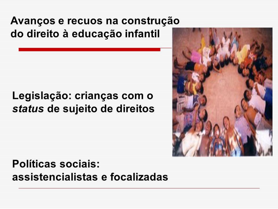 Políticas sociais: assistencialistas e focalizadas Avanços e recuos na construção do direito à educação infantil Legislação: crianças com o status de