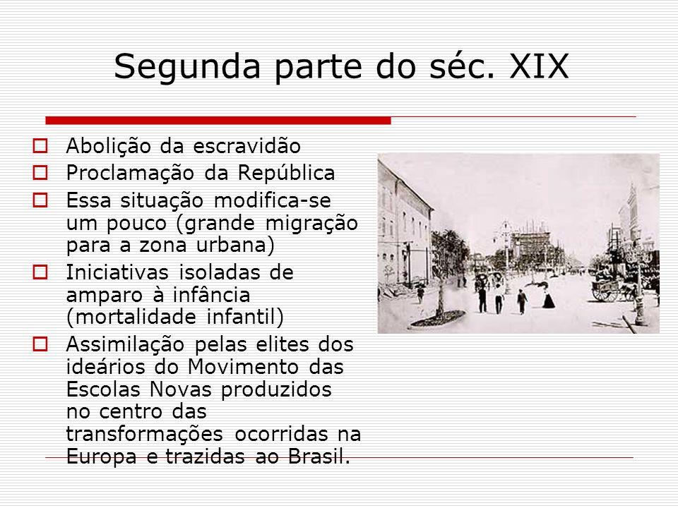 Abolição da escravidão Proclamação da República Essa situação modifica-se um pouco (grande migração para a zona urbana) Iniciativas isoladas de amparo