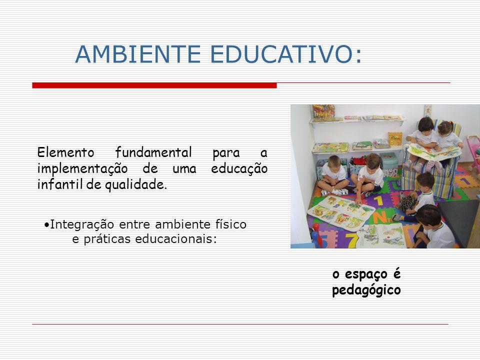Elemento fundamental para a implementação de uma educação infantil de qualidade. o espaço é pedagógico AMBIENTE EDUCATIVO: Integração entre ambiente f