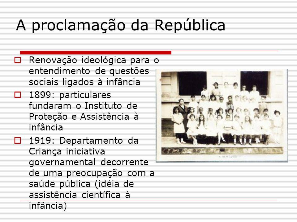 Criação de uma série de instituições de educação infantil 1908: primeira escola infantil em Belo Horizonte (imigrantes) 1909: primeiro jardim de infância municipal do Rio de Janeiro Neste período o ensino primário atendia apenas parte da população em idade escolar