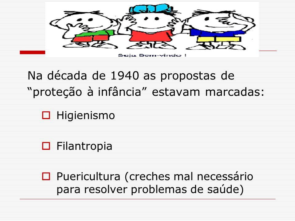 Na década de 1940 as propostas de proteção à infância estavam marcadas: Higienismo Filantropia Puericultura (creches mal necessário para resolver prob