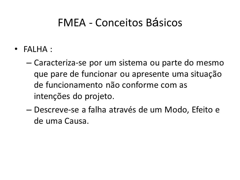 FMEA - Conceitos B á sicos FALHA : – Caracteriza-se por um sistema ou parte do mesmo que pare de funcionar ou apresente uma situação de funcionamento