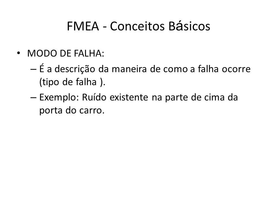 FMEA - Conceitos B á sicos MODO DE FALHA: – É a descrição da maneira de como a falha ocorre (tipo de falha ). – Exemplo: Ruído existente na parte de c