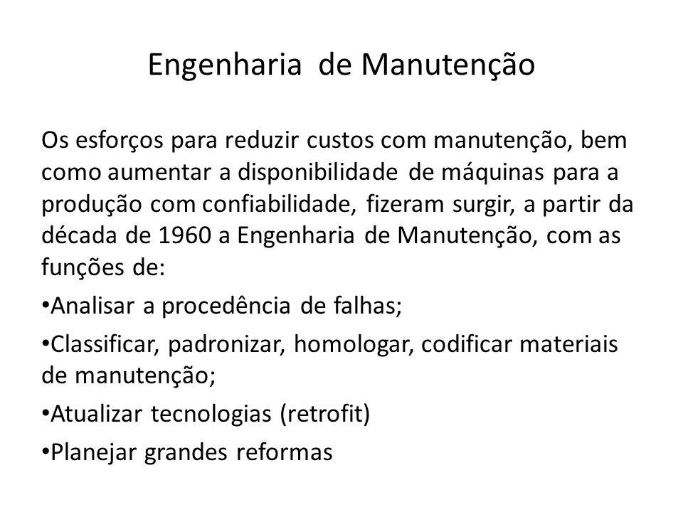 Engenharia de Manutenção Os esforços para reduzir custos com manutenção, bem como aumentar a disponibilidade de máquinas para a produção com confiabil