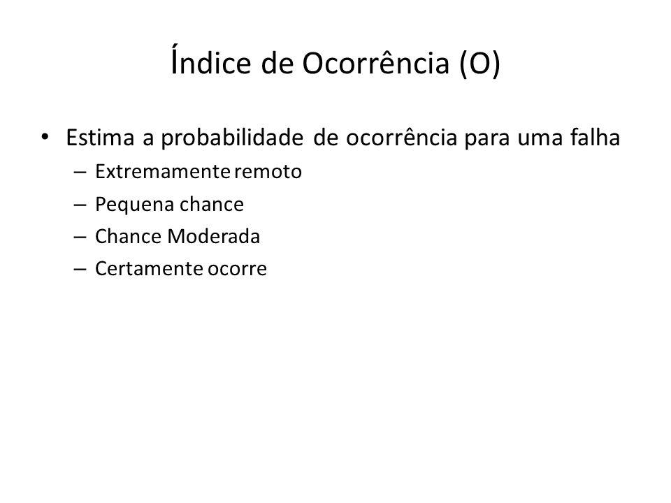 Í ndice de Ocorrência (O) Estima a probabilidade de ocorrência para uma falha – Extremamente remoto – Pequena chance – Chance Moderada – Certamente oc
