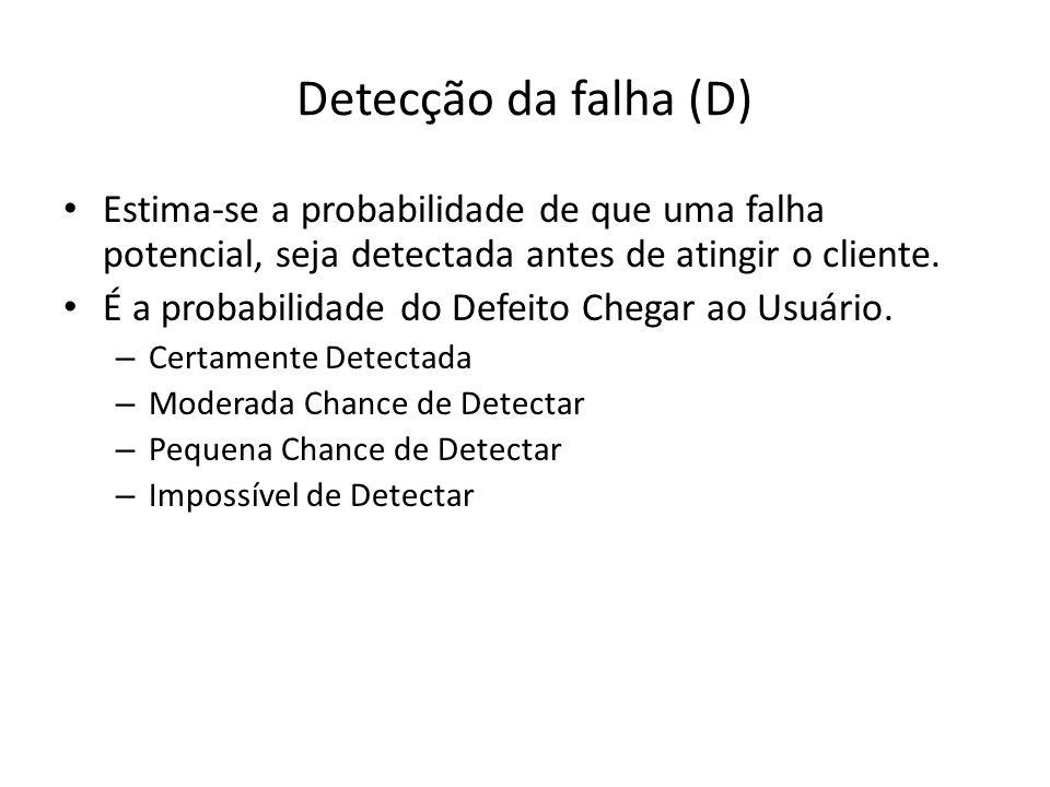 Detecção da falha (D) Estima-se a probabilidade de que uma falha potencial, seja detectada antes de atingir o cliente. É a probabilidade do Defeito Ch