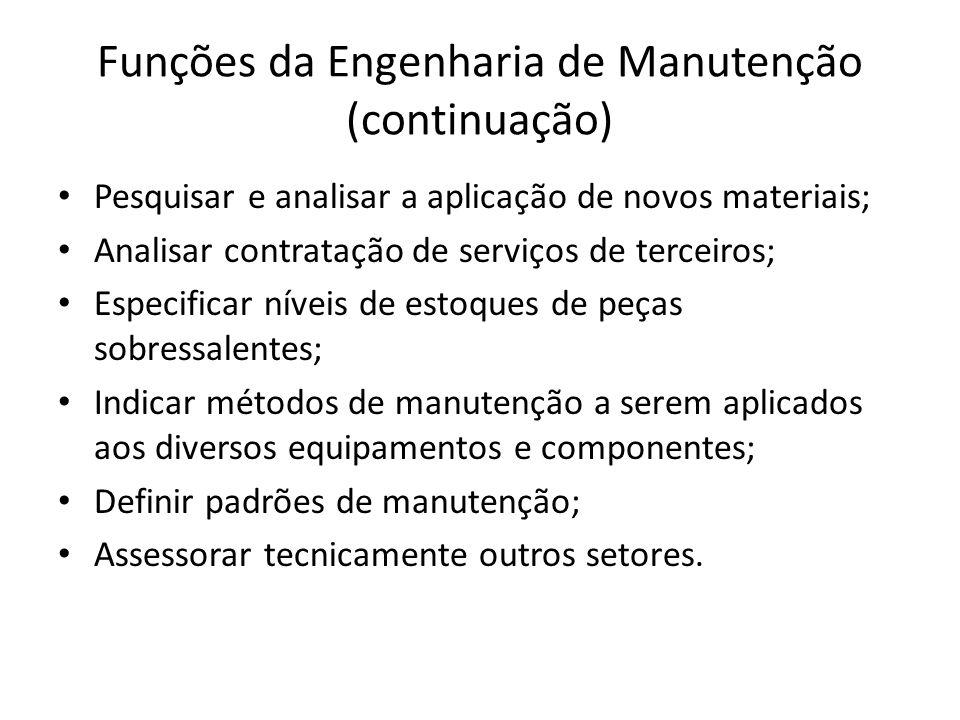 Funções da Engenharia de Manutenção (continuação) Pesquisar e analisar a aplicação de novos materiais; Analisar contratação de serviços de terceiros;