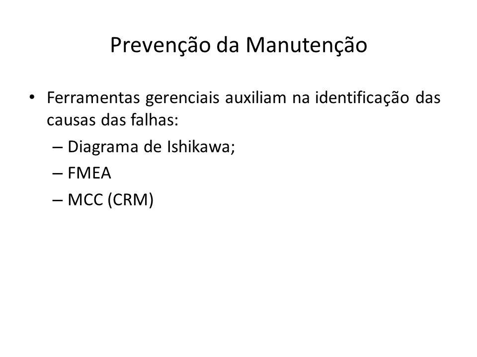Prevenção da Manutenção Ferramentas gerenciais auxiliam na identificação das causas das falhas: – Diagrama de Ishikawa; – FMEA – MCC (CRM)