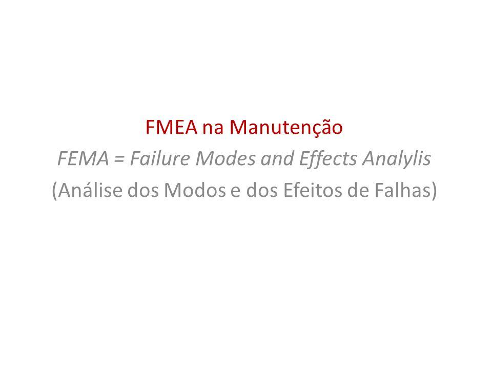 FMEA na Manutenção FEMA = Failure Modes and Effects Analylis (Análise dos Modos e dos Efeitos de Falhas)