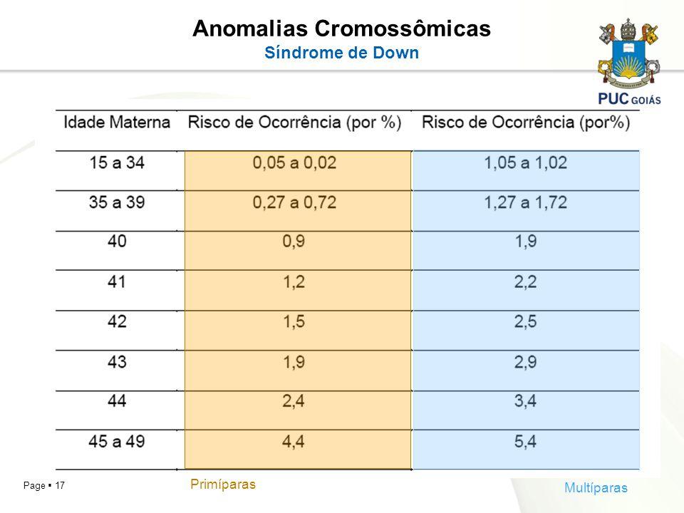 Page 17 Anomalias Cromossômicas Síndrome de Down Primíparas Multíparas