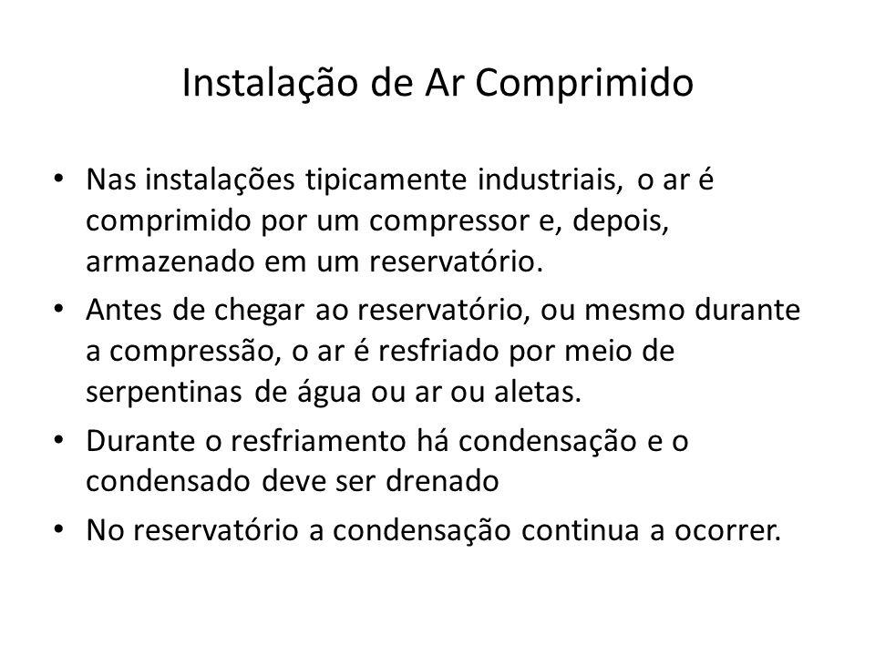 Compressores Os compressores têm a função de admitir ar atmosférico e comprimi-lo à pressão de trabalho e alimentar o reservatório de ar comprimido.