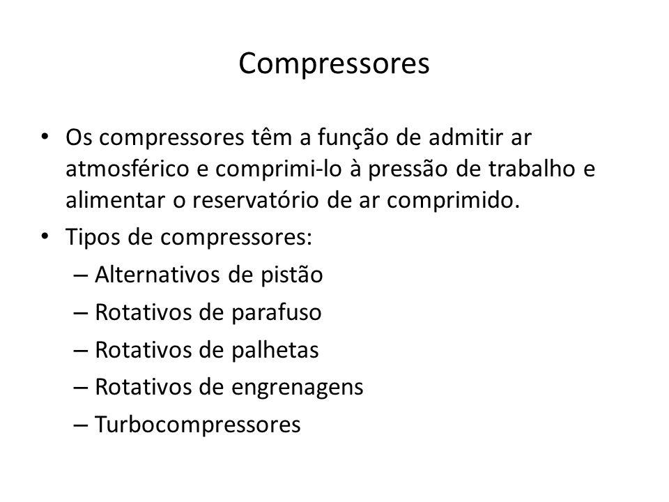 Linha de ar comprimido Consumo é a base para o dimensionamento da linha.
