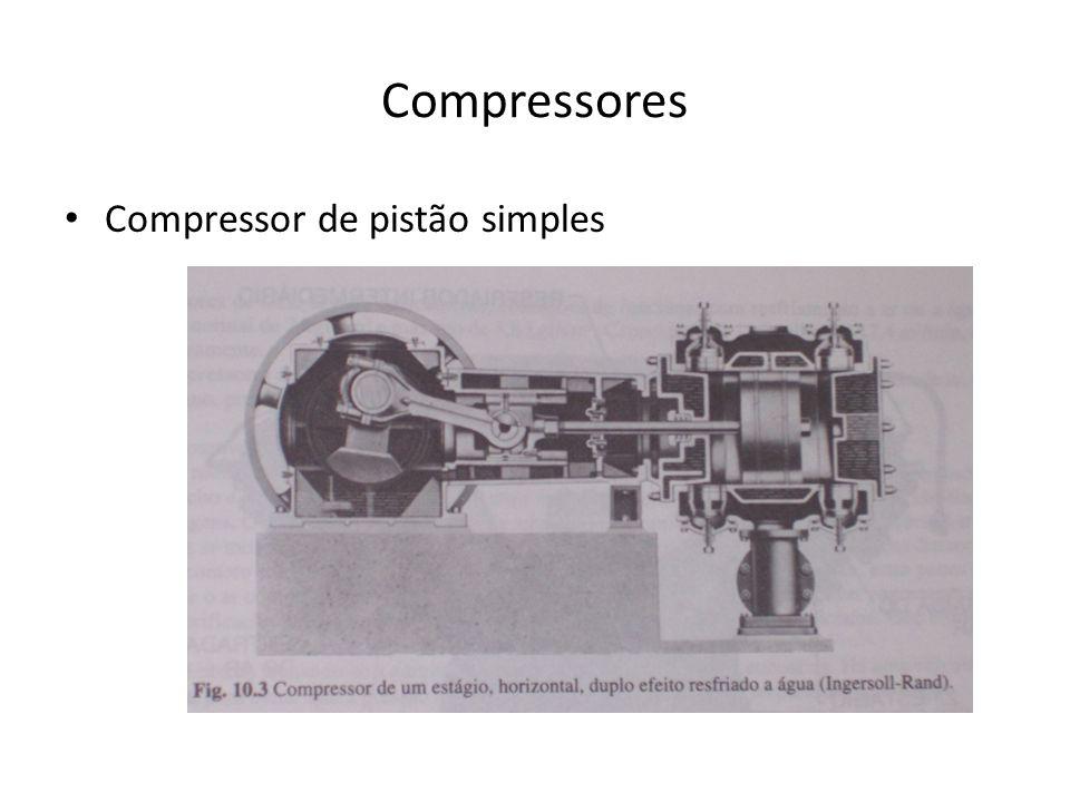 Linha de ar comprimido No dimensionamento deve-se levar em consideração as perdas de carga, que é fortemente influenciada pela velocidade.