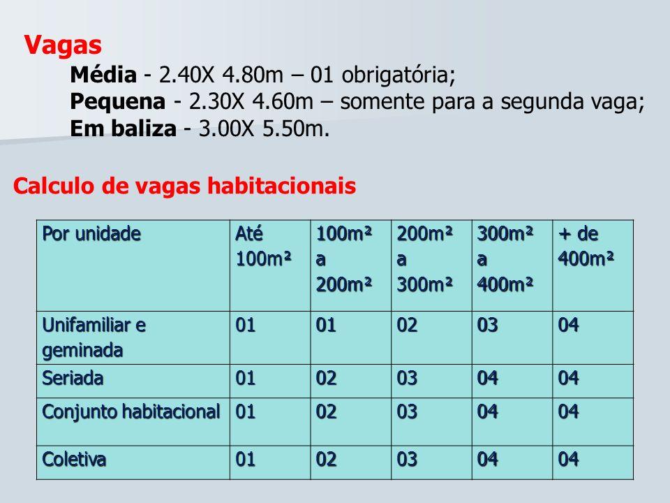 Vagas Média - 2.40X 4.80m – 01 obrigatória; Pequena - 2.30X 4.60m – somente para a segunda vaga; Em baliza - 3.00X 5.50m. Calculo de vagas habitaciona