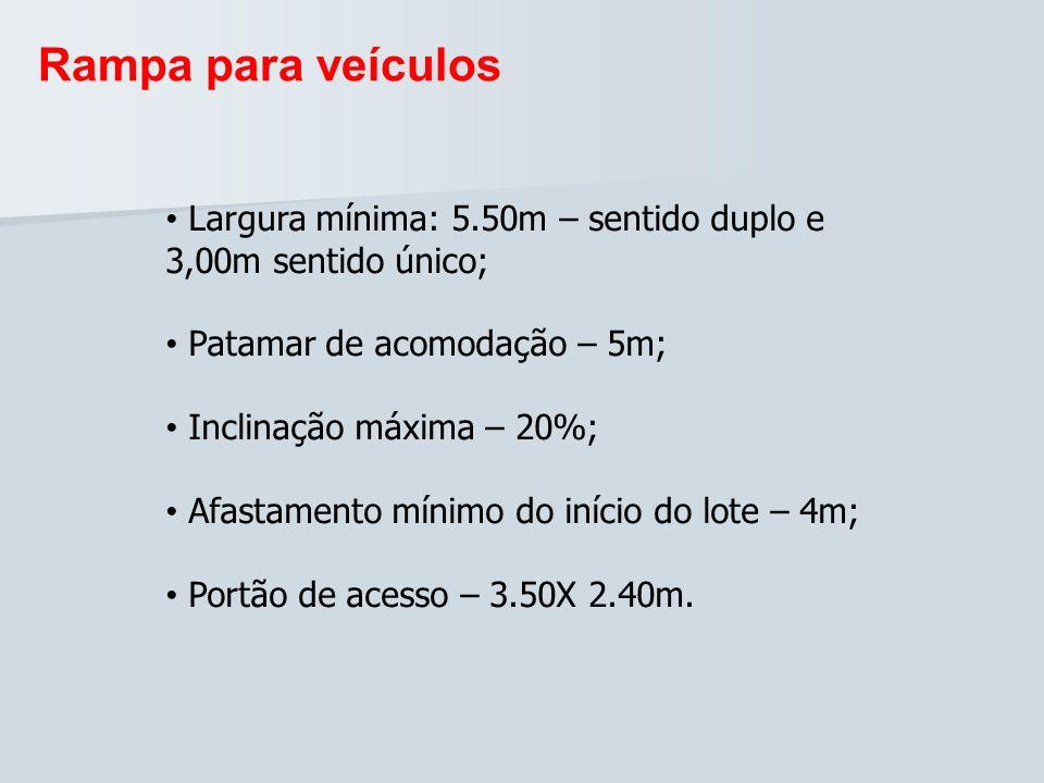 Rampa para veículos Largura mínima: 5.50m – sentido duplo e 3,00m sentido único; Patamar de acomodação – 5m; Inclinação máxima – 20%; Afastamento míni