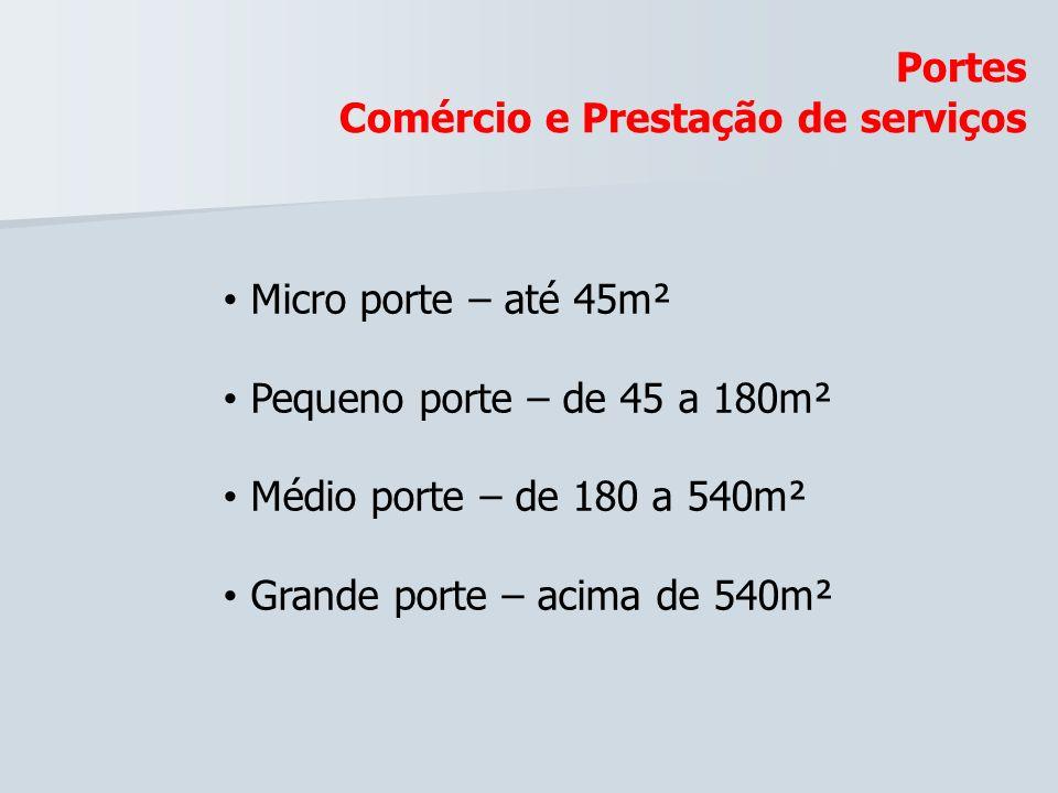 Portes Comércio e Prestação de serviços Micro porte – até 45m² Pequeno porte – de 45 a 180m² Médio porte – de 180 a 540m² Grande porte – acima de 540m