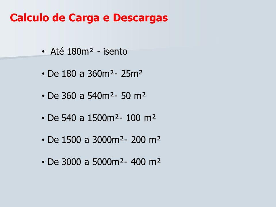 Calculo de Carga e Descargas Até 180m² - isento De 180 a 360m²- 25m² De 360 a 540m²- 50 m² De 540 a 1500m²- 100 m² De 1500 a 3000m²- 200 m² De 3000 a