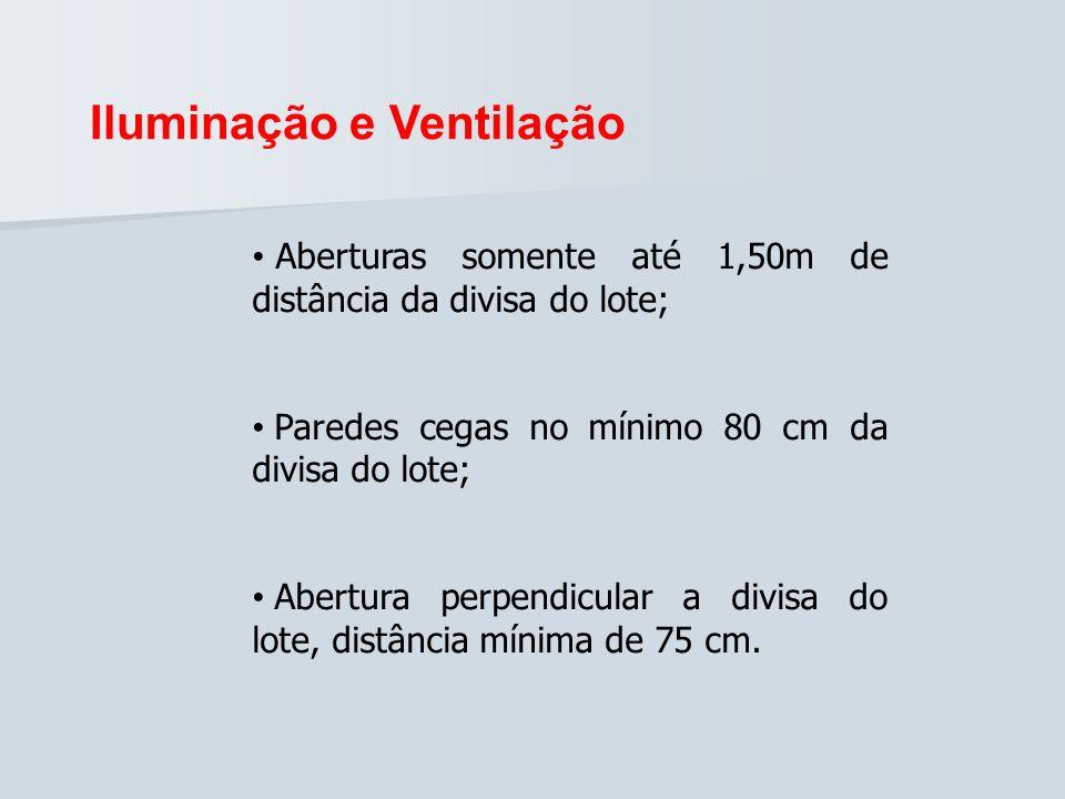 Iluminação e Ventilação Aberturas somente até 1,50m de distância da divisa do lote; Paredes cegas no mínimo 80 cm da divisa do lote; Abertura perpendi
