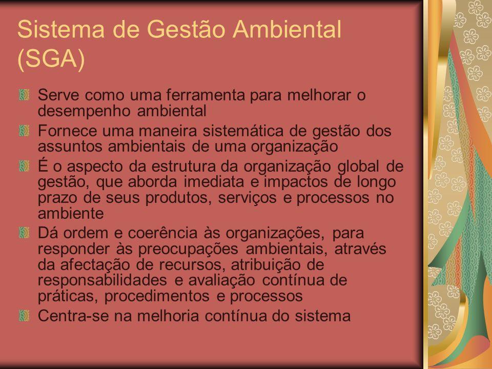 Sistema de Gestão Ambiental (SGA) Serve como uma ferramenta para melhorar o desempenho ambiental Fornece uma maneira sistemática de gestão dos assunto