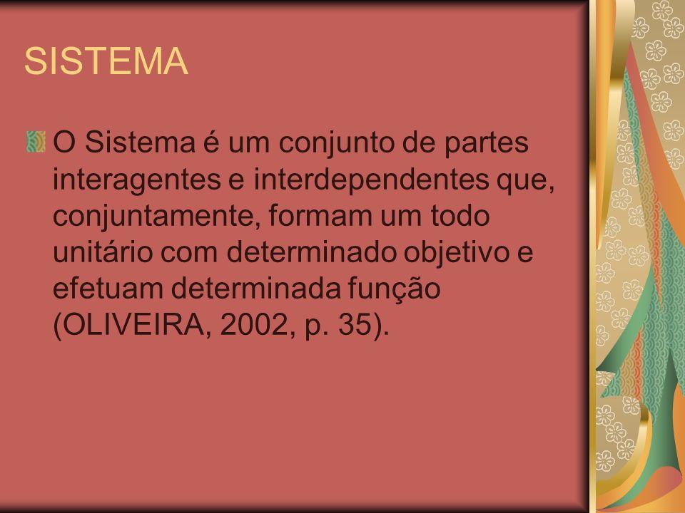 SISTEMA O Sistema é um conjunto de partes interagentes e interdependentes que, conjuntamente, formam um todo unitário com determinado objetivo e efetu