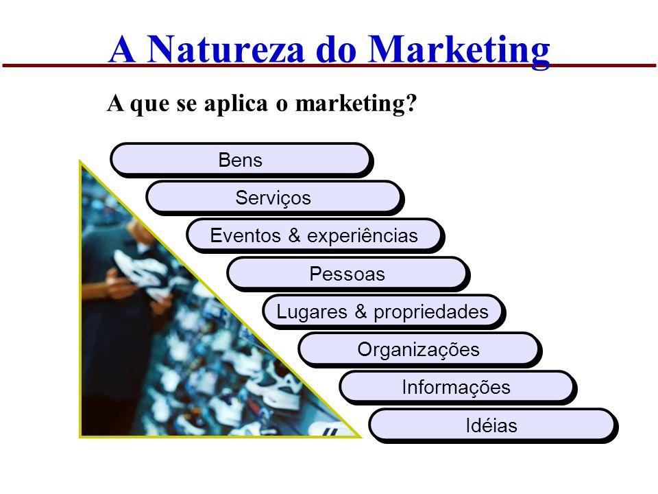Fornecedores Empresa (profissionais de marketing) Concorrentes Intermediários de Marketing Mercado do Consumidor Final Ambiente de Marketing AGENTES E FORÇAS DE UM MODERNO SISTEMA DE MARKETING