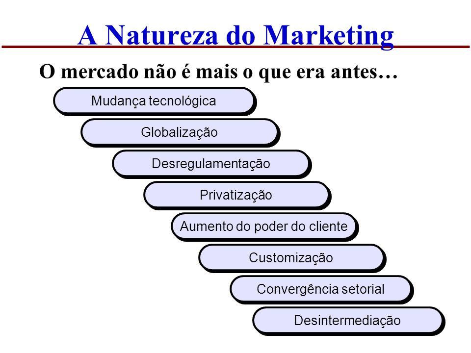 A Natureza do Marketing Mix de marketing e os clientes 4Ps Produto Preço Praça Promoção 4Cs Clientes (solução para) Custo (para o cliente) Conveniência Comunicação