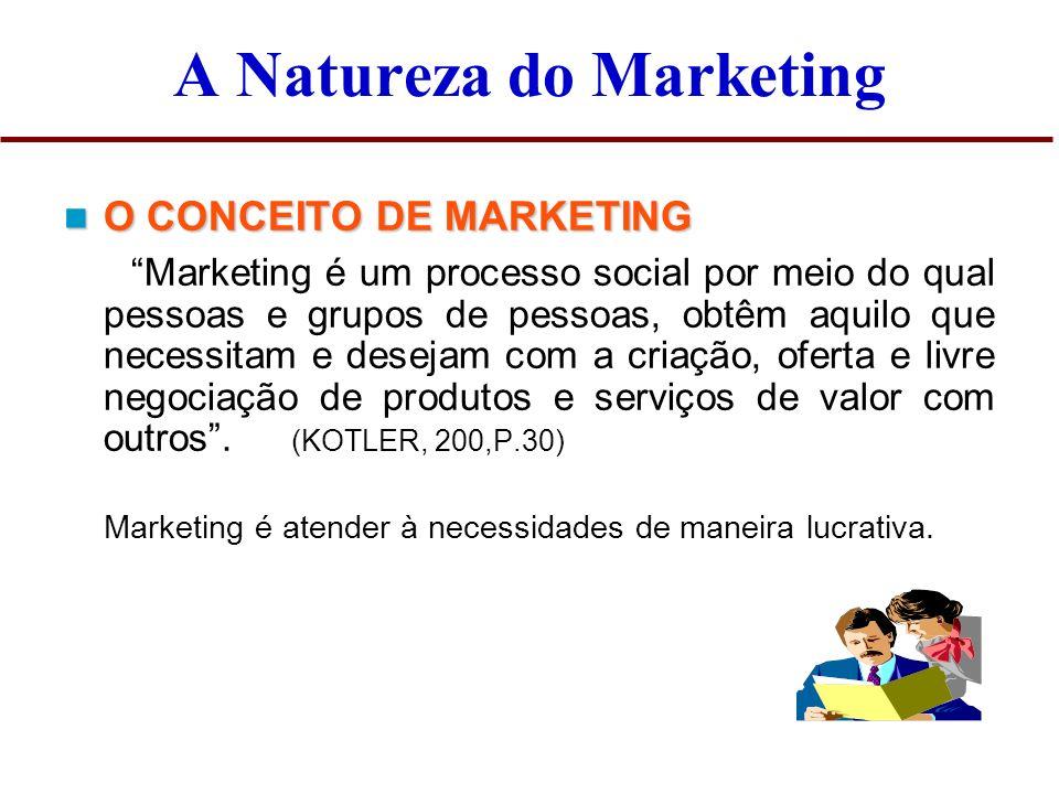 A Natureza do Marketing O CONCEITO DE MARKETING O CONCEITO DE MARKETING Marketing é um processo social por meio do qual pessoas e grupos de pessoas, obtêm aquilo que necessitam e desejam com a criação, oferta e livre negociação de produtos e serviços de valor com outros.