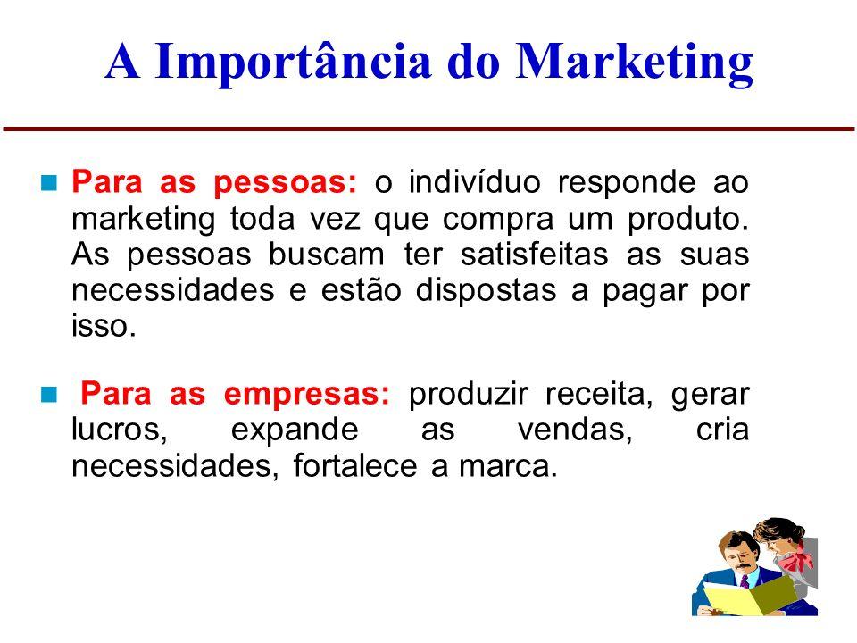 A Importância do Marketing Para as pessoas: o indivíduo responde ao marketing toda vez que compra um produto.