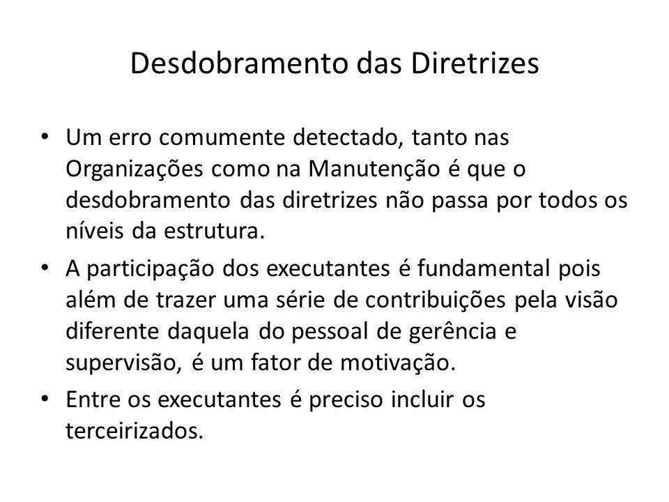Desdobramento das Diretrizes Um erro comumente detectado, tanto nas Organizações como na Manutenção é que o desdobramento das diretrizes não passa por