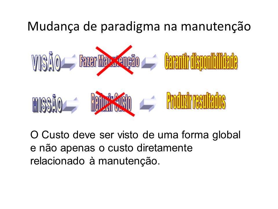 Mudança de paradigma na manutenção O Custo deve ser visto de uma forma global e não apenas o custo diretamente relacionado à manutenção.