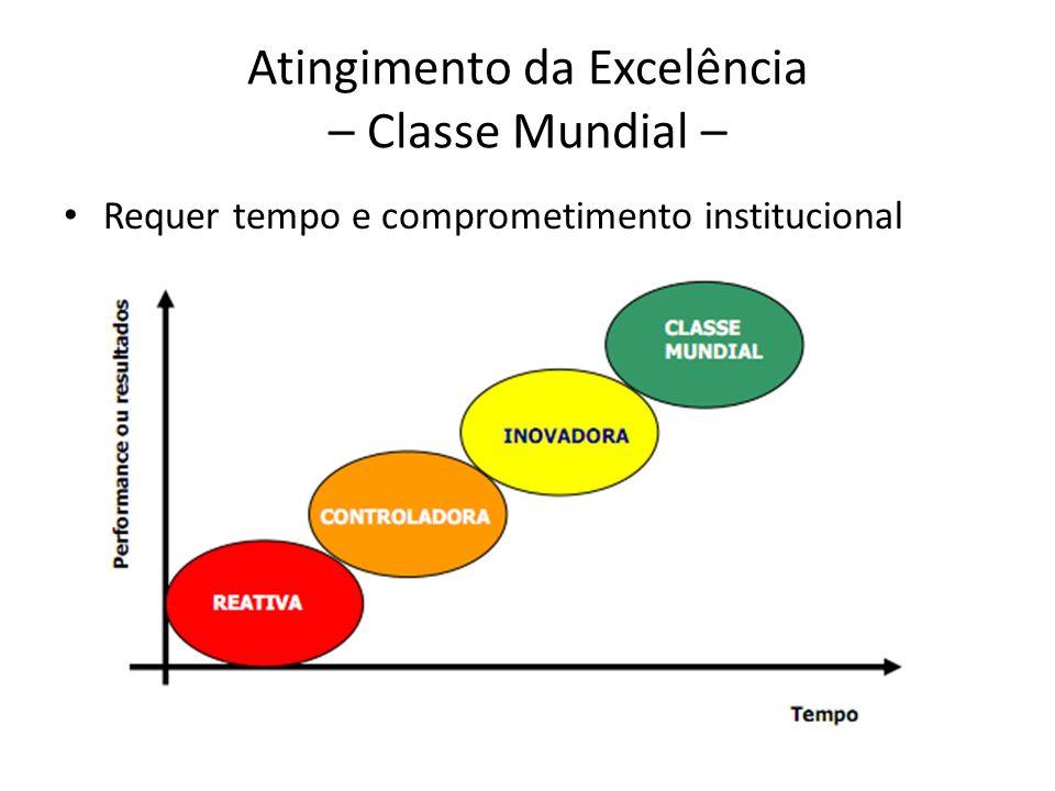 Atingimento da Excelência – Classe Mundial – Requer tempo e comprometimento institucional