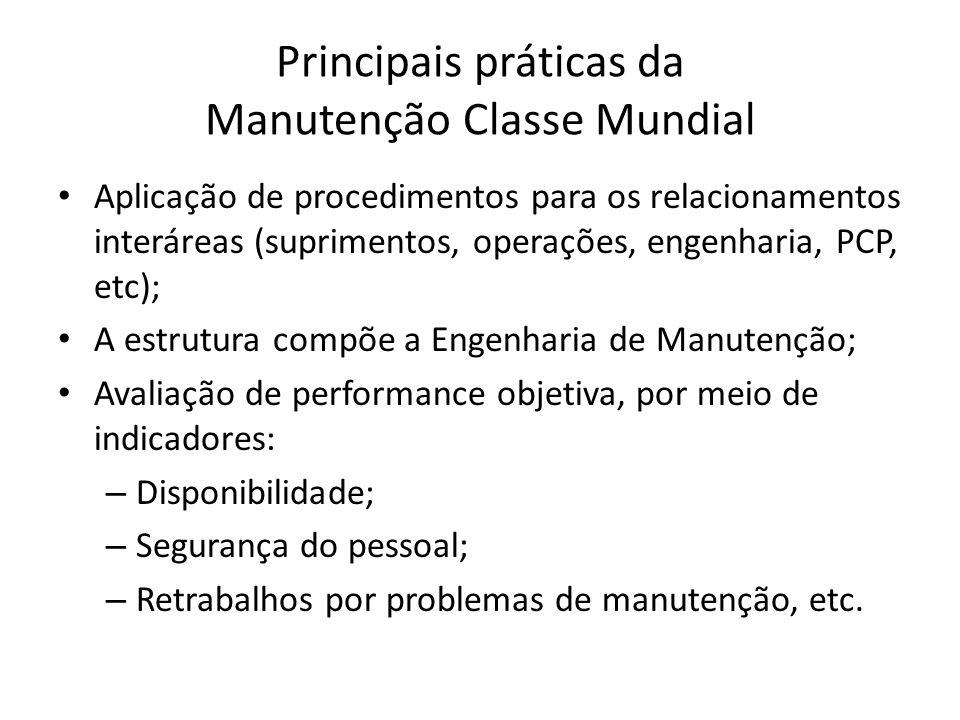 Principais práticas da Manutenção Classe Mundial Aplicação de procedimentos para os relacionamentos interáreas (suprimentos, operações, engenharia, PC
