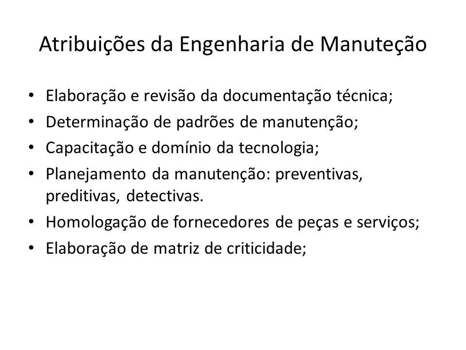 Atribuições da Engenharia de Manuteção Elaboração e revisão da documentação técnica; Determinação de padrões de manutenção; Capacitação e domínio da t