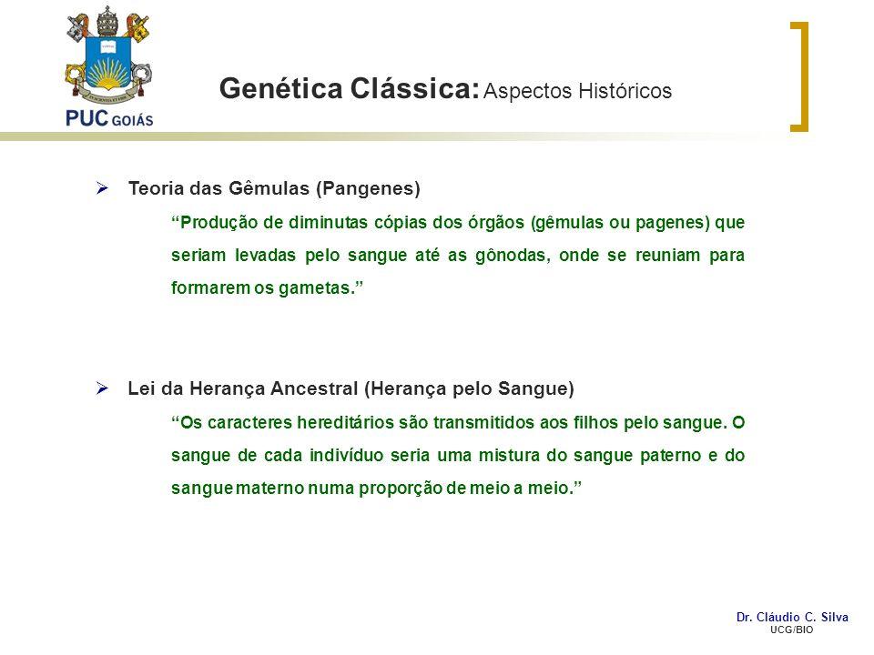 Genética Clássica: Aspectos Históricos Teoria das Gêmulas (Pangenes) Produção de diminutas cópias dos órgãos (gêmulas ou pagenes) que seriam levadas p