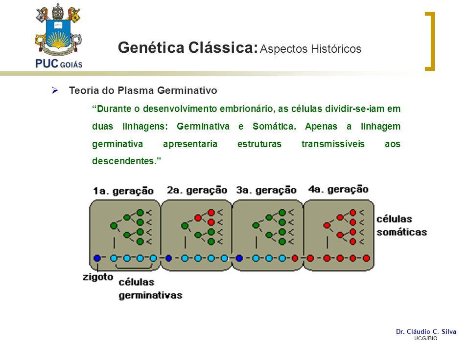 Genética Clássica: Aspectos Históricos Teoria do Plasma Germinativo Durante o desenvolvimento embrionário, as células dividir-se-iam em duas linhagens