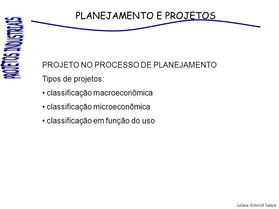 Juliana Schmidt Galera PLANEJAMENTO E PROJETOS Planejamento tático Objetivos Planejamento estratégico Implantação Produção Projeto final Projeto viabilidade