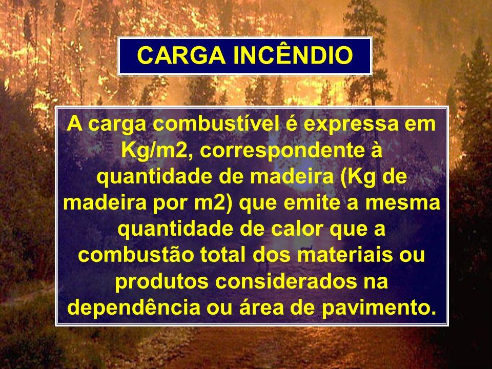 A carga combustível é expressa em Kg/m2, correspondente à quantidade de madeira (Kg de madeira por m2) que emite a mesma quantidade de calor que a com