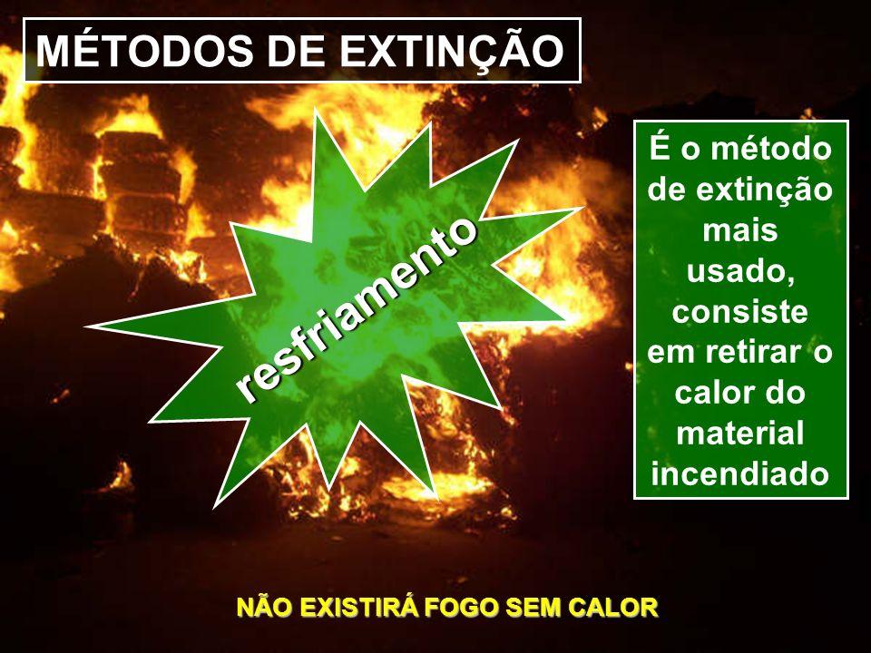 MÉTODOS DE EXTINÇÃO resfriamento É o método de extinção mais usado, consiste em retirar o calor do material incendiado NÃO EXISTIRÁ FOGO SEM CALOR