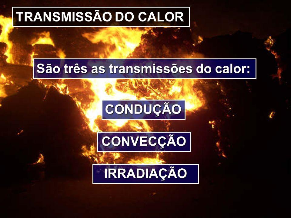 TRANSMISSÃO DO CALOR São três as transmissões do calor: CONDUÇÃO CONVECÇÃO IRRADIAÇÃO