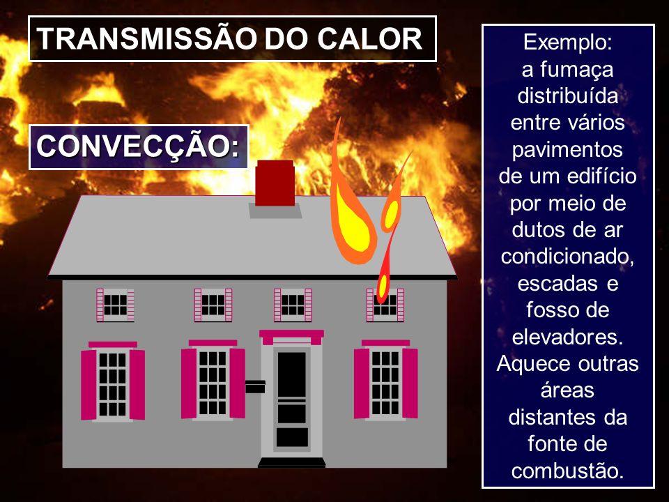 TRANSMISSÃO DO CALOR CONVECÇÃO: Exemplo: a fumaça distribuída entre vários pavimentos de um edifício por meio de dutos de ar condicionado, escadas e f
