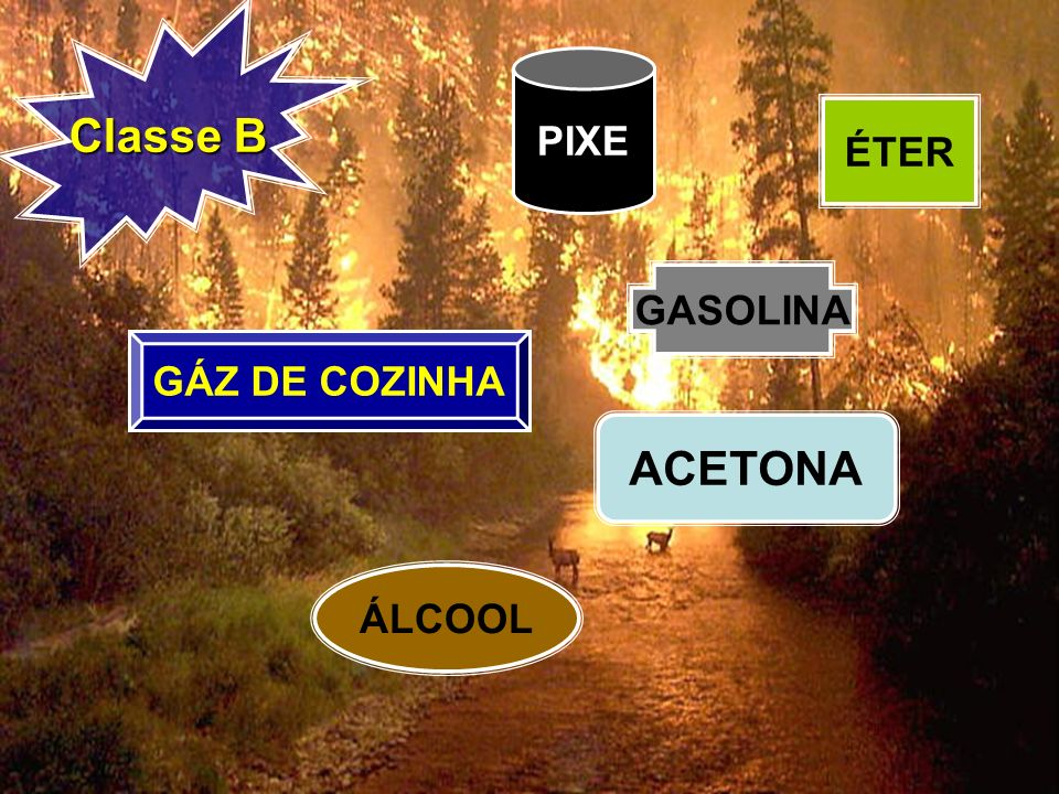 Classe B ÉTER ACETONA ÁLCOOL GÁZ DE COZINHA GASOLINA PIXE