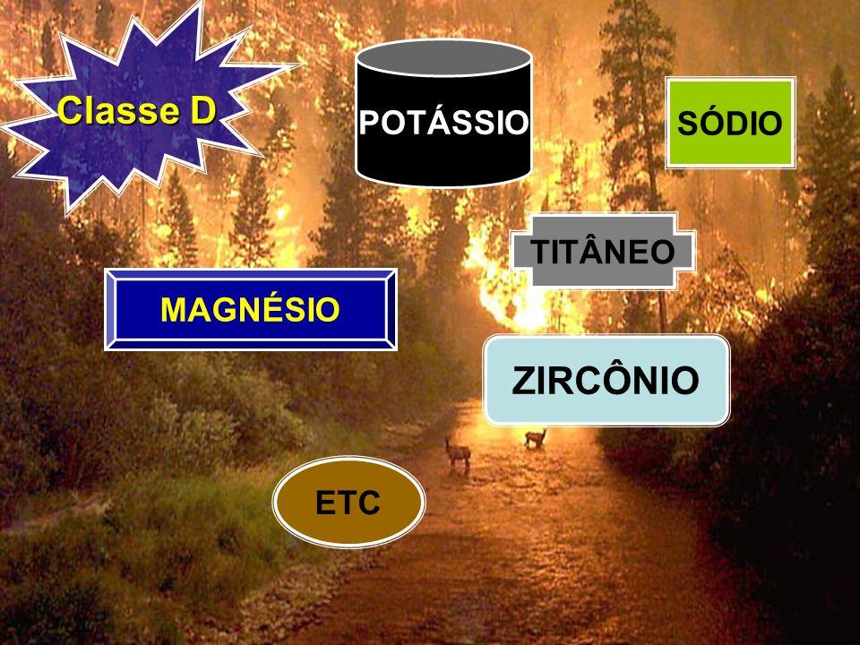 Classe D SÓDIO ZIRCÔNIO ETC MAGNÉSIO TITÂNEO POTÁSSIO
