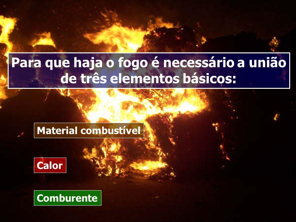 Calor Para que haja o fogo é necessário a união de três elementos básicos: Material combustível Comburente