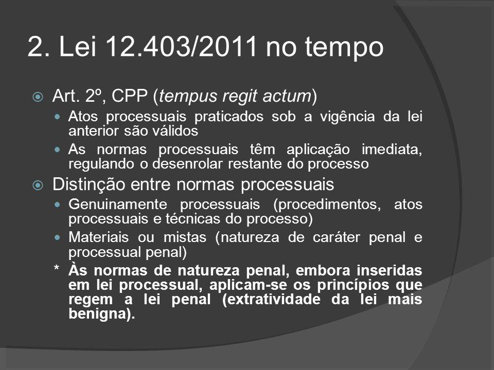 2. Lei 12.403/2011 no tempo Art.