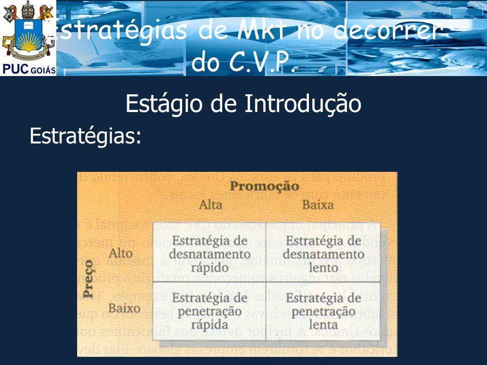 Estrat é gias de Mkt no decorrer do C.V.P. Estágio de Introdução Estratégias: