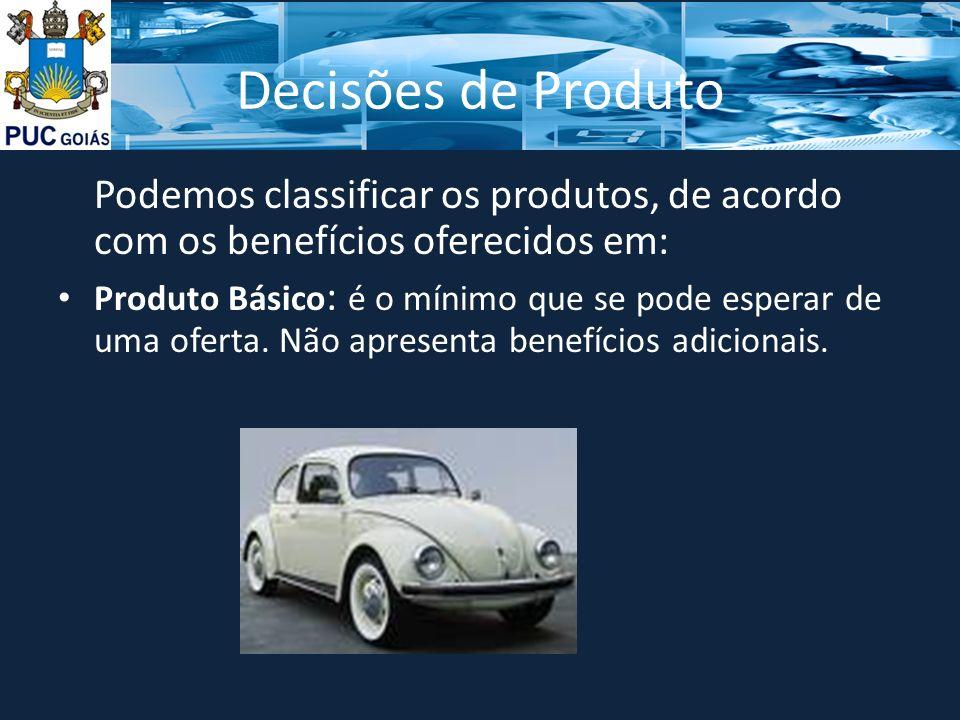 Decisões de produto Fatores que interferem na marca: História; Comunicação Concorrência Consumidor; Mercado; Distribuição; Embalagem; Nome; Fabricante; Produto/Forma